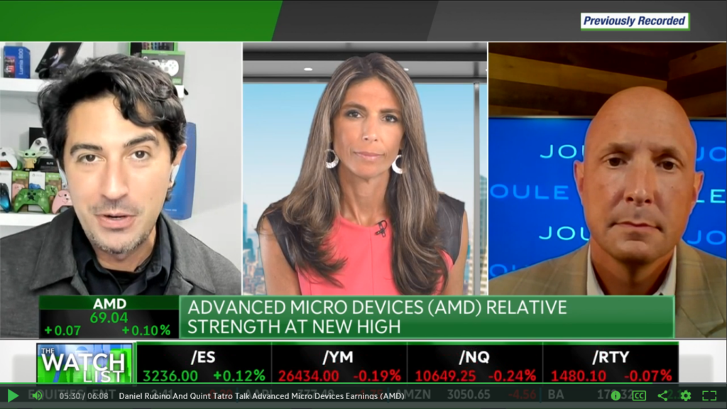 Advanced Micro Devices Earnings