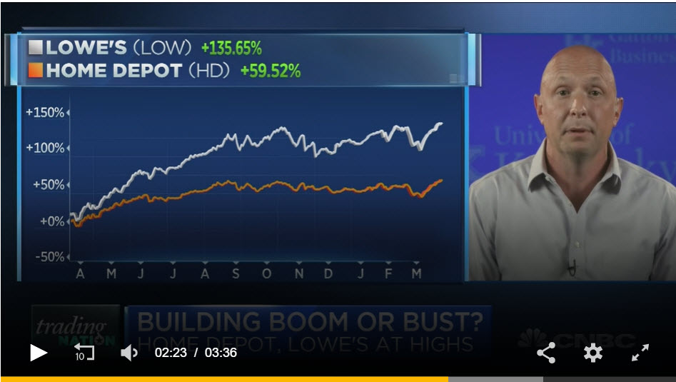 CNBC – Home Depot & Lowes